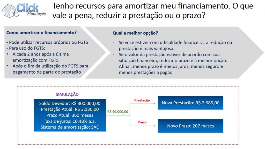 amortização extraordinária no financiamento habitacional pode ser para redução: prazo ou prestação